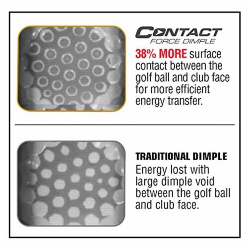 Bridgestone e12 CONTACT Series Golf Balls with Force Dimples, White, 12 Pack Perspective: bottom