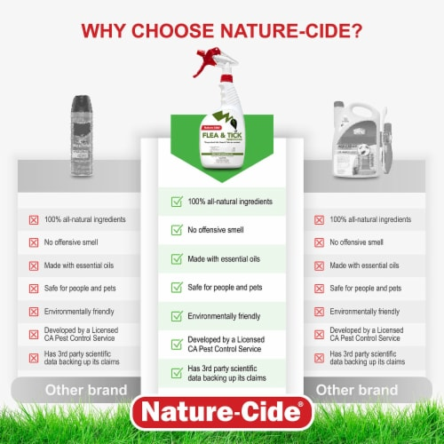 Nature-Cide Flea & Tick Insecticide - Natural Flea & Tick Spray for Dogs Perspective: bottom