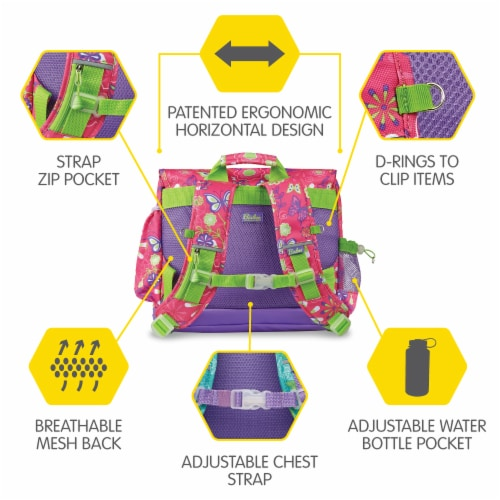 Bixbee Medium Butterfly Garden Backpack Perspective: bottom