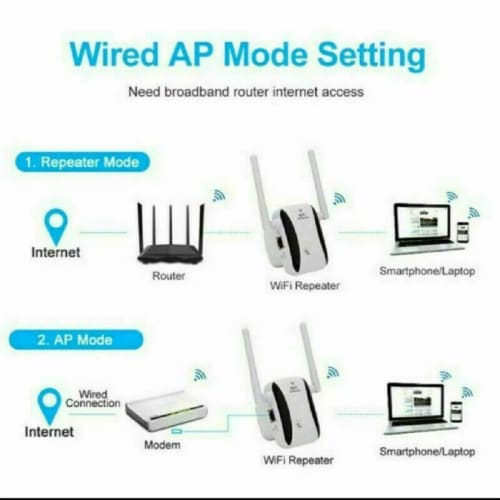 WiFi Range Extender Internet Booster Network Router Wireless Signal Repeater Perspective: bottom