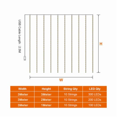 ANDROSET 300 LED Curtain Lights String 3M*3M USB Powered Waterproof Twinkle Wall Lights (col Perspective: bottom