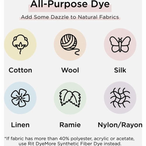 Rit All-Purpose Powder Dye - Dark Brown Perspective: bottom