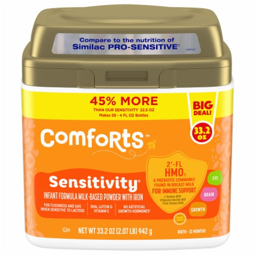 Comforts™ Sensitivity Milk-Based Infant Formula Powder with Iron Perspective: front