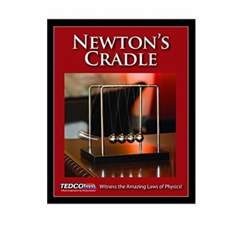 Newtons Cradle Perspective: front