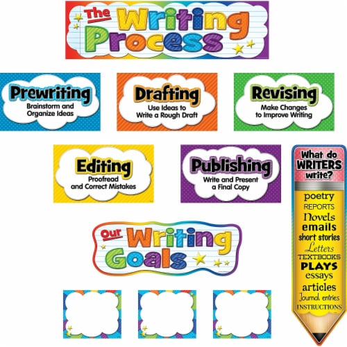 The Writing Process Mini Bulletin Board Set Perspective: front