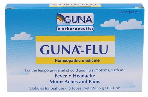 Guna  Biotherapeutics Guna®-Flu Perspective: front