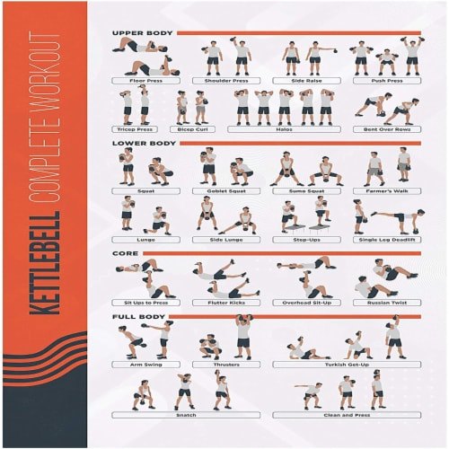 FitMate Kettlebell Workout Exercise Poster - Workout Routine Perspective: front