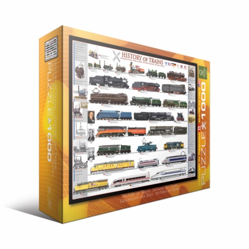 Eurographics Inc History of Trains Puzzle Perspective: front