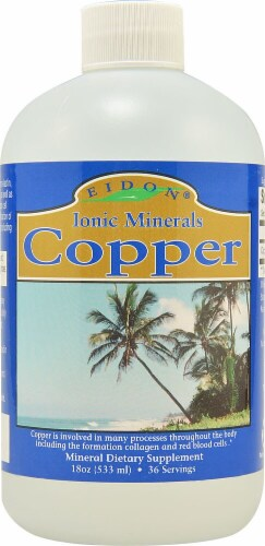Eidon Ionic Minerals  Copper Perspective: front