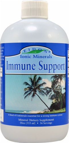 Eidon Ionic Minerals  Immune Support Perspective: front