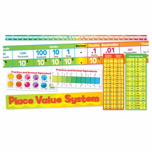Scholastic Teaching Resources SC-553076BN Place Value System Bulletin Board Set - Set of 2 Perspective: front