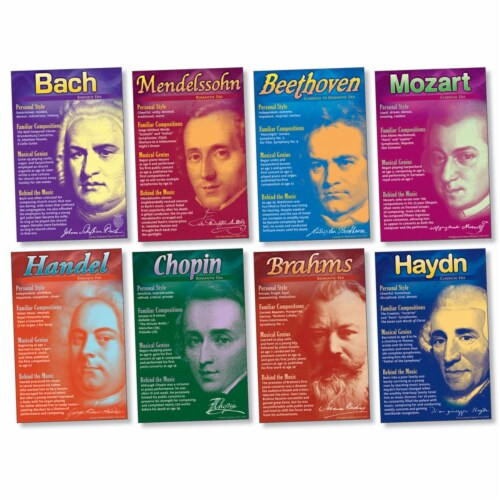 North Star Teacher Resource NST3072BN Composers Bulletin Board Set - Set of 2 Perspective: front