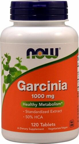 NOW   Garcinia Perspective: front