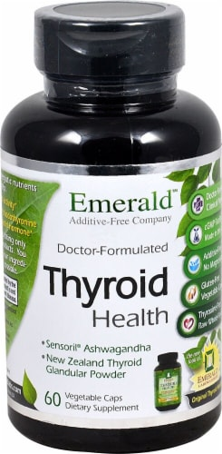 Emerald Labs  Thyroid Health Perspective: front