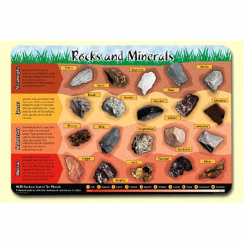 Painless Learning ROC-1 Rocks & Minerals Placemat - Pack of 4 Perspective: front