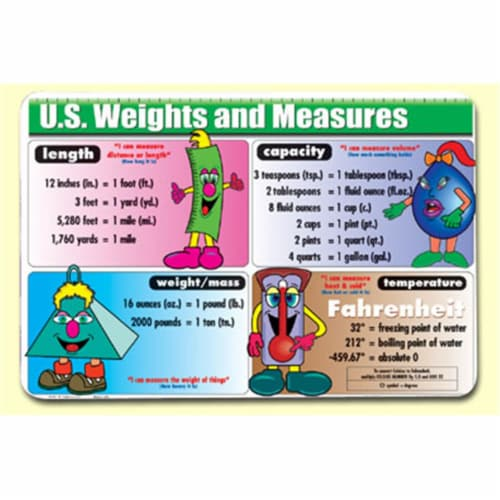 Painless Learning WAM-1 U.S. Weights And Measures - Pack of 4 Perspective: front