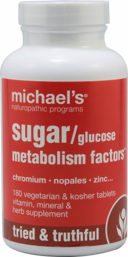 Michael's Naturopathic Programs  Sugar-Glucose Metabolism Factors Perspective: front