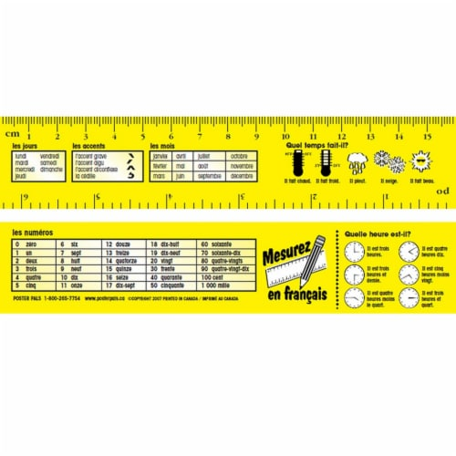 French reference Rulers Perspective: front