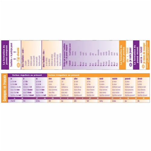 French Verb Reference Bookmark Perspective: front