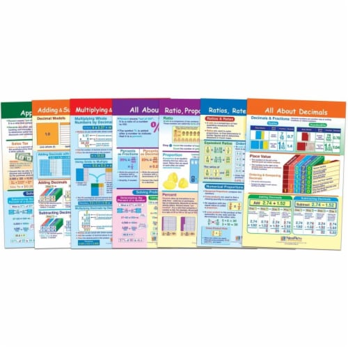 Math Bulletin Board Chart Set, Ratios, Decimals & Percents, Set of 7 Perspective: front