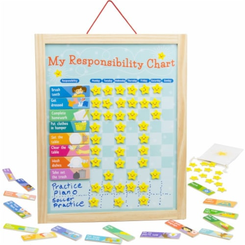 My Responsibility Chart Perspective: front