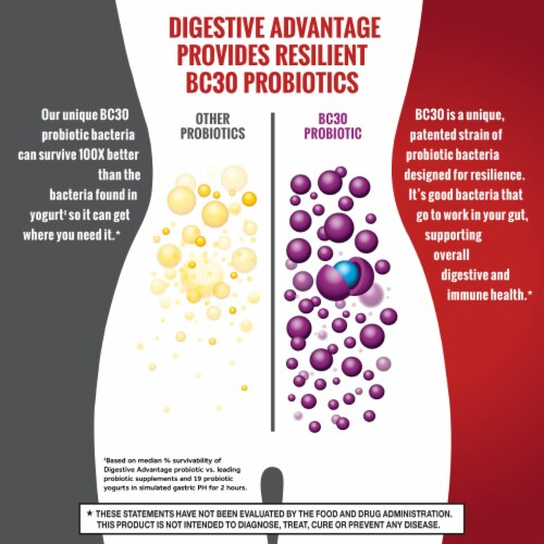 Digestive Advantage Multi-Strain Probiotic Ultra Digestive and Immune Health Gummies Perspective: left