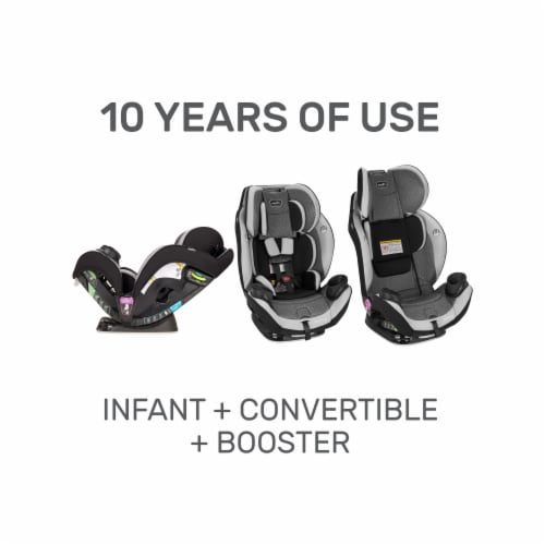Evenflo EveryStage DLX Rear-Facing Convertible Car and Booster Seat, Latitude Perspective: left