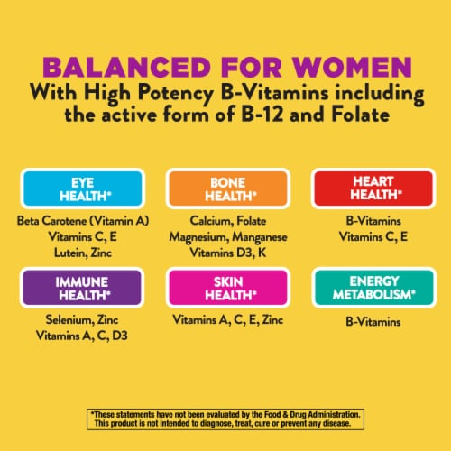 Nature's Way Alive! Women's Max 3 Daily Energizer Muli-Vitamin Supplement Tablets Perspective: left