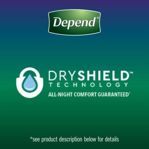 Depend Night Defense Medium Women's Underwear Perspective: left