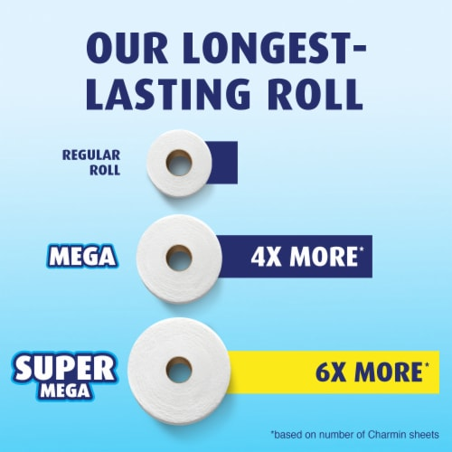 Charmin Ultra Soft Super Mega Roll Toilet Paper Perspective: left