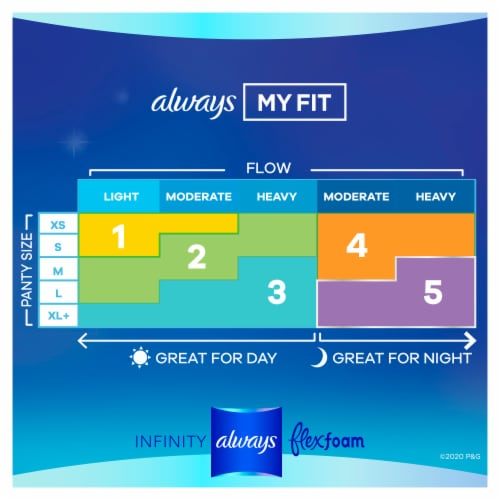 Always Infinity Size 4 Overnight Absorbency Unscented FlexFoam Pads with Wings Perspective: left