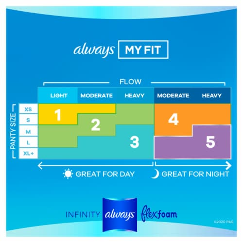 Always Infinity Size 1 Regular Absorbency Unscented FlexFoam Pads with Wings Perspective: left