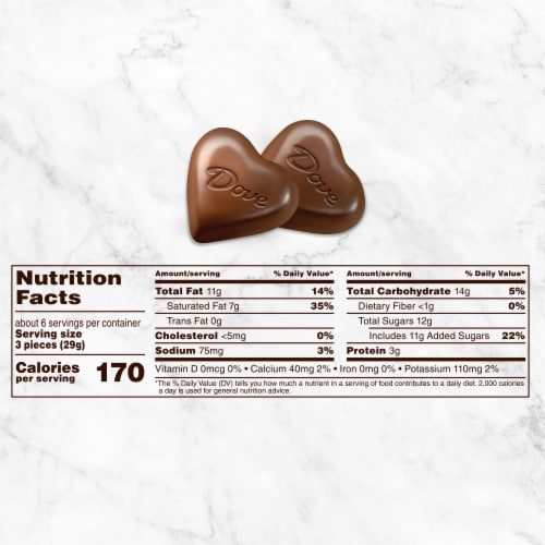 Dove Milk Chocolate Truffle Hearts Tin Perspective: left
