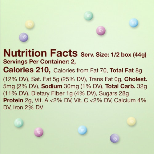 M&M'S Milk Chocolate Easter Candy Box Perspective: left
