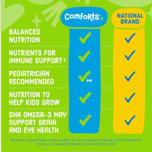Comforts™ Vanilla Pediatric Nutrition Shakes Perspective: left
