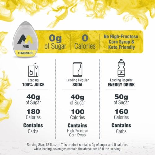 Mio Lemonade Liquid Water Enhancer Perspective: left