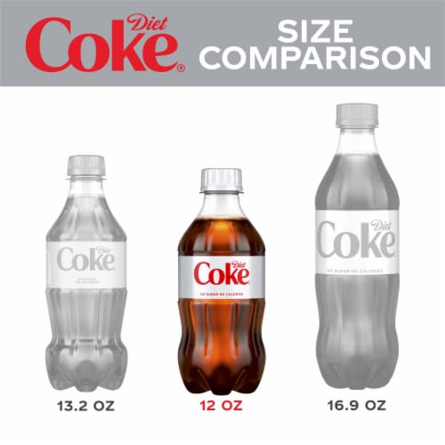 Diet Coke Soda Perspective: left