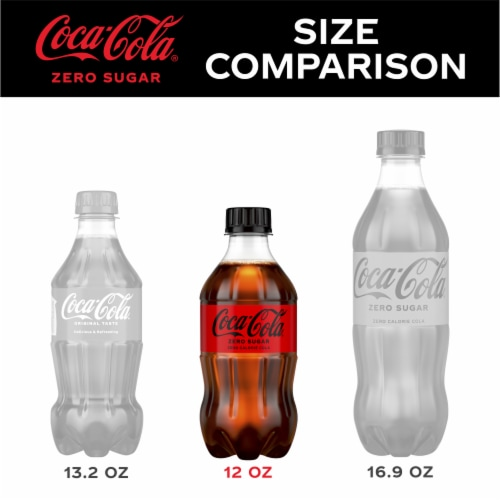 Coca-Cola Zero Sugar Soda Perspective: left