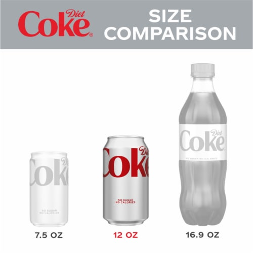 Diet Coke® Soda Perspective: left