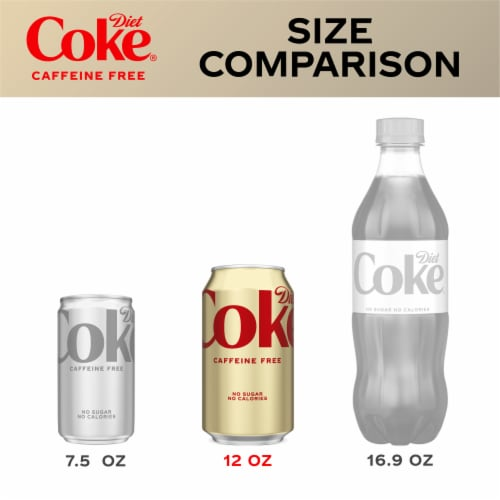 Diet Coke Caffeine Free Cola Soda Perspective: left