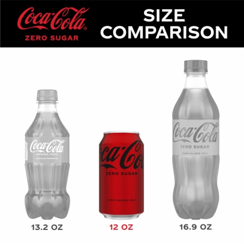 Coca-Cola Zero Sugar Cola Soda Perspective: left
