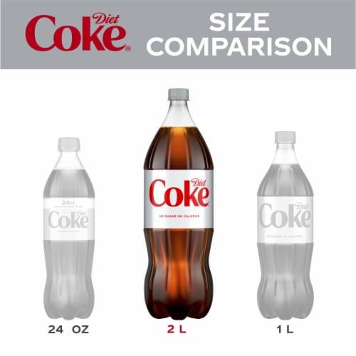 Diet Coke Soda Perspective: left