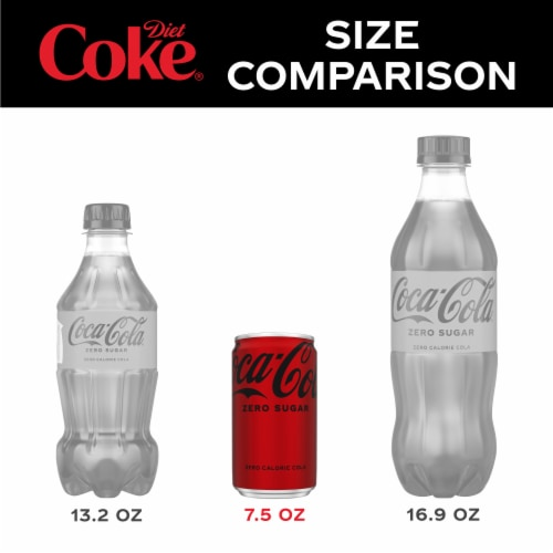 Coca-Cola Mini Zero Sugar Perspective: left