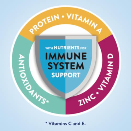 Ensure Plus Milk Chocolate Ready-to-Drink Nutrition Shakes Perspective: left