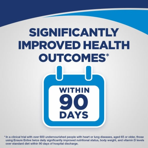 Ensure Enlive Advanced Milk Chocolate Ready-to-Drink Nutrition Shake Perspective: left