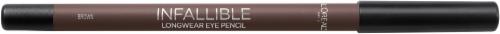 L'Oreal Paris Infallible Pro-Last 940 Brown Waterproof Pencil Eyeliner Perspective: left