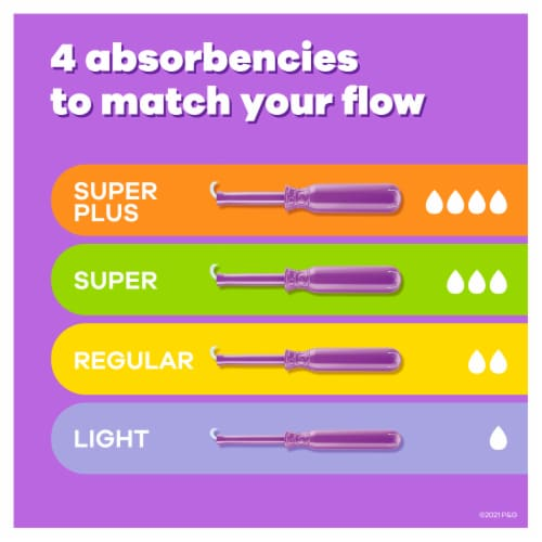 Tampax Radiant Super Plus Tampons Perspective: left
