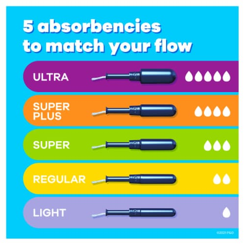 Tampax Pearl Regular & Super Absorbency Unscented Tampons Perspective: left