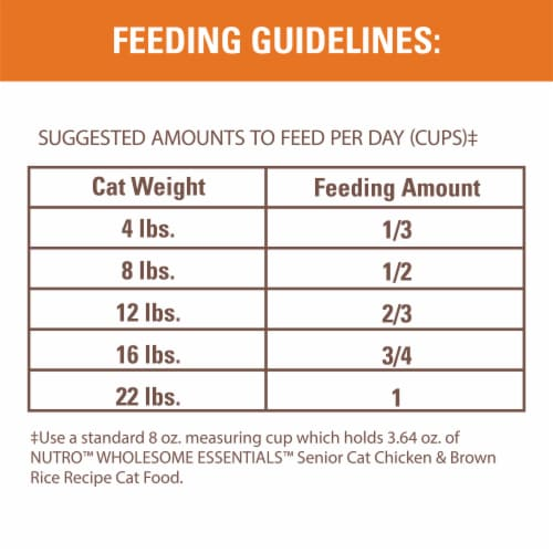 Nutro Wholesome Essentials Chicken & Brown Rice Recipe Senior Cat Food Perspective: left