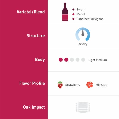Chateau Ste Michelle Elements Strawberry Hibiscus Rose Wine Perspective: left